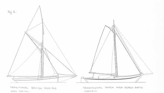 Wingsail - traditional rigs