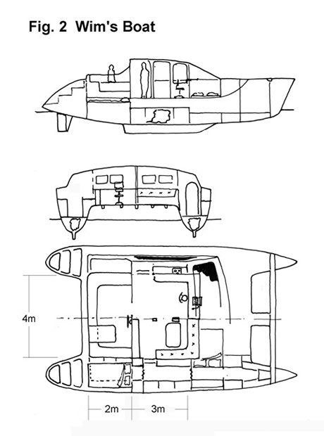 Wim's boat