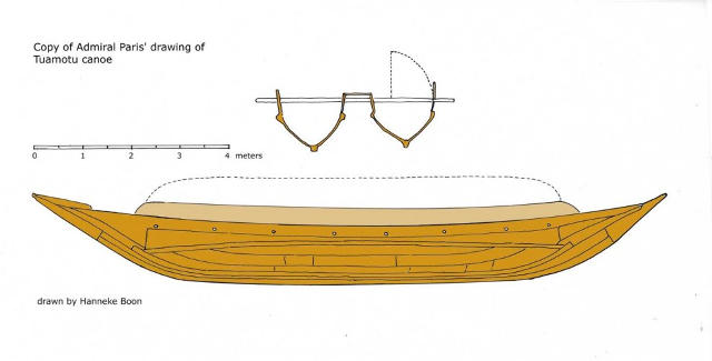 Tuamotu canoe illustration