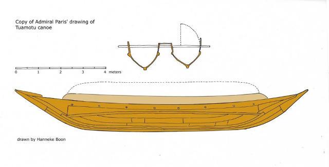 Tuamotu canoe illustration