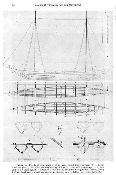 Tuamotu canoe drawing