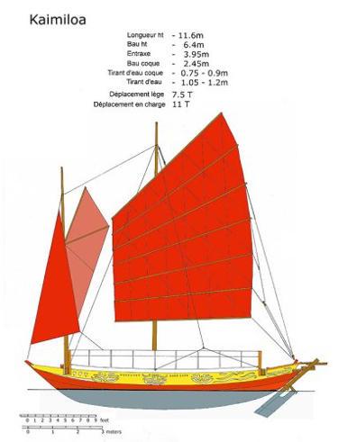 Drawing of Kaimiloa with design data