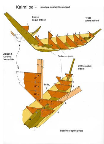 Drawing of Kaimiloa lower hull/keel structure