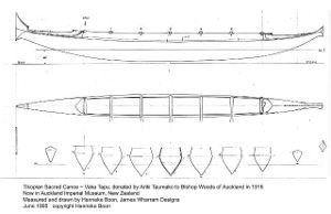 Canoe drawing
