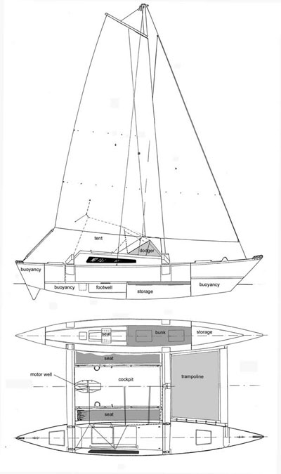 Tiki 8m profile
